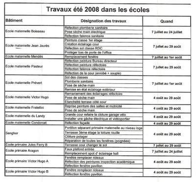 Liste_travaux_2008